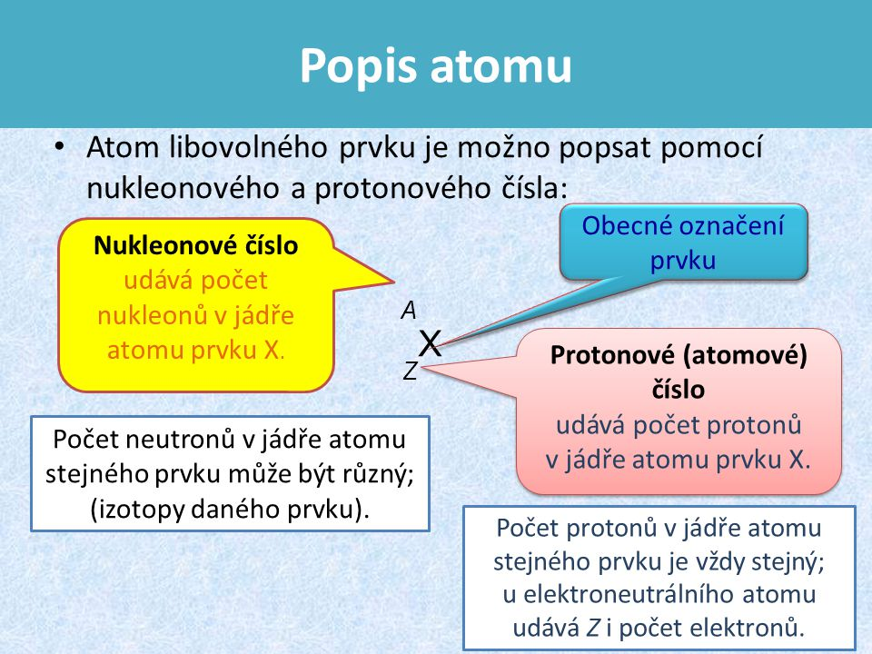 Protonové (atomové) číslo