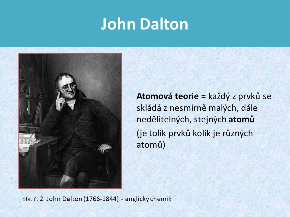 John Dalton Atomová teorie = každý z prvků se skládá z nesmírně malých, dále nedělitelných, stejných atomů.
