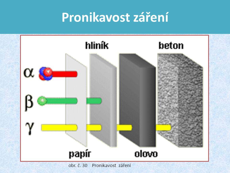 Pronikavost záření obr. č. 30 Pronikavost záření