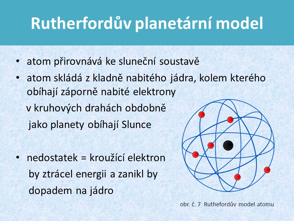 Rutherfordův planetární model