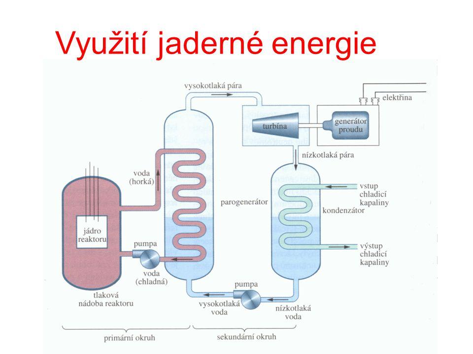 Využití jaderné energie