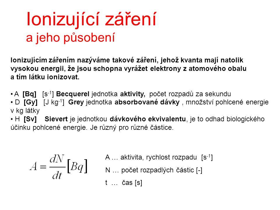 Ionizující záření a jeho působení