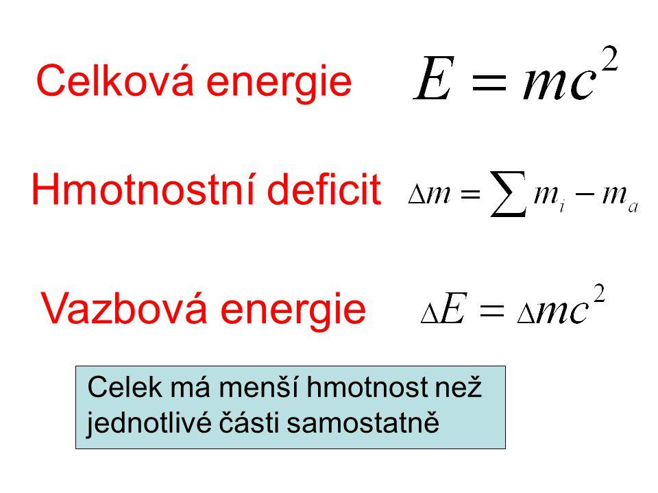 Celková energie Hmotnostní deficit Vazbová energie