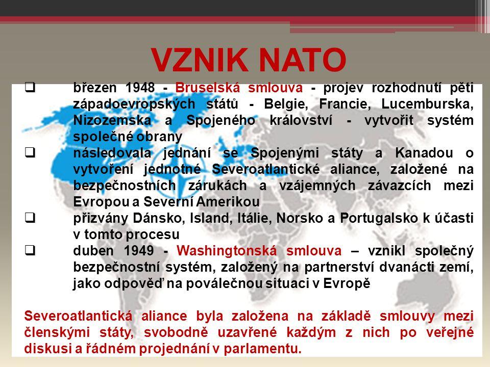VZNIK NATO