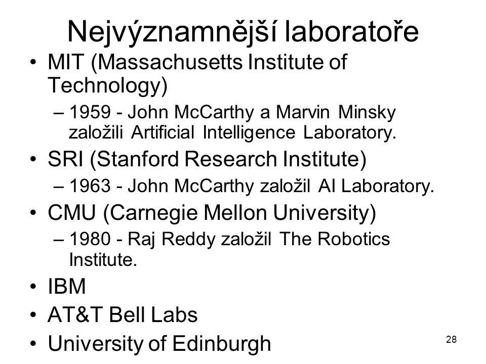 Nejvýznamnější laboratoře