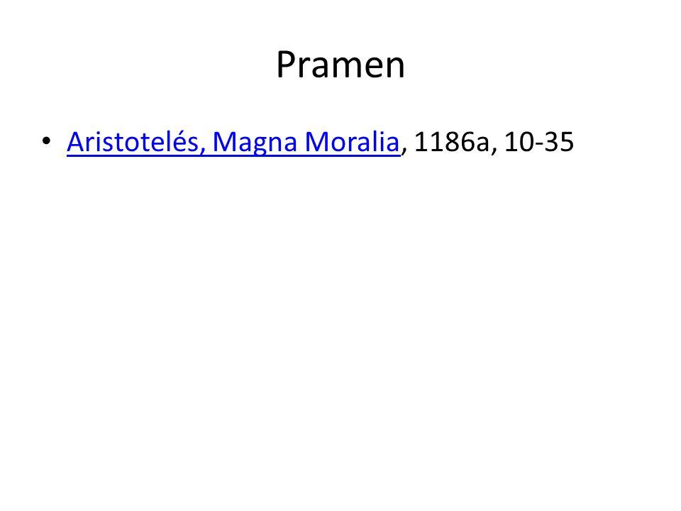 Pramen Aristotelés, Magna Moralia, 1186a, 10-35
