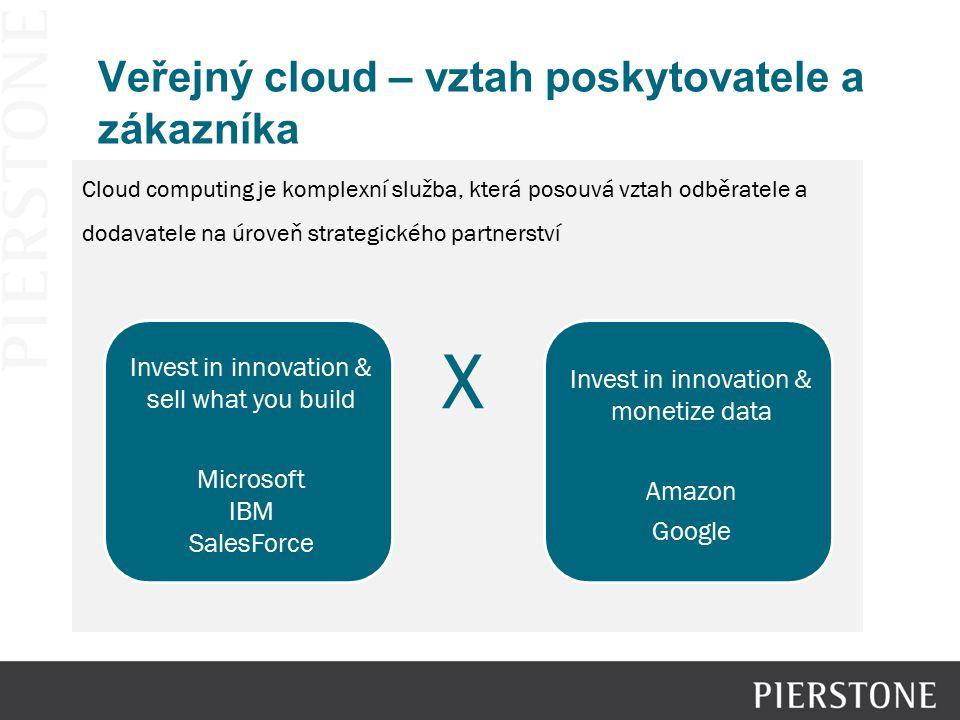 Veřejný cloud – vztah poskytovatele a zákazníka