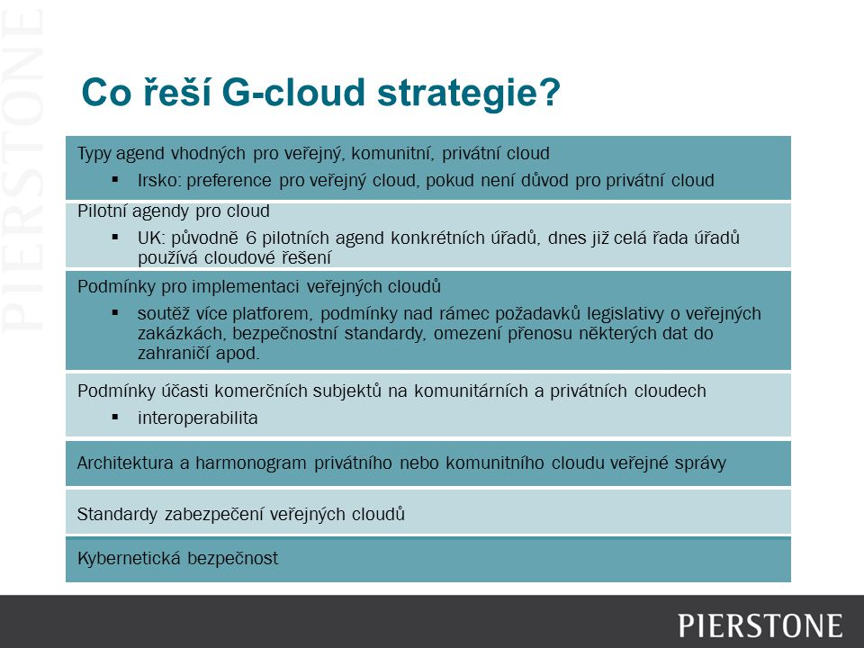 Co řeší G-cloud strategie