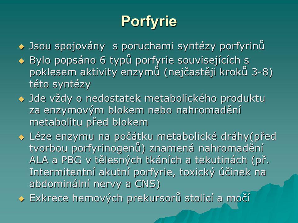 Porfyrie Jsou spojovány s poruchami syntézy porfyrinů