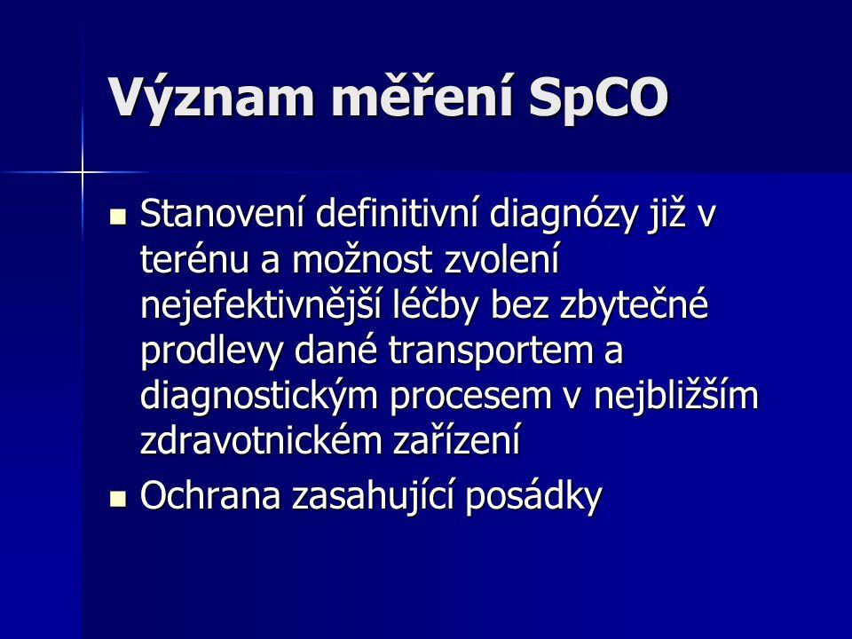 Význam měření SpCO