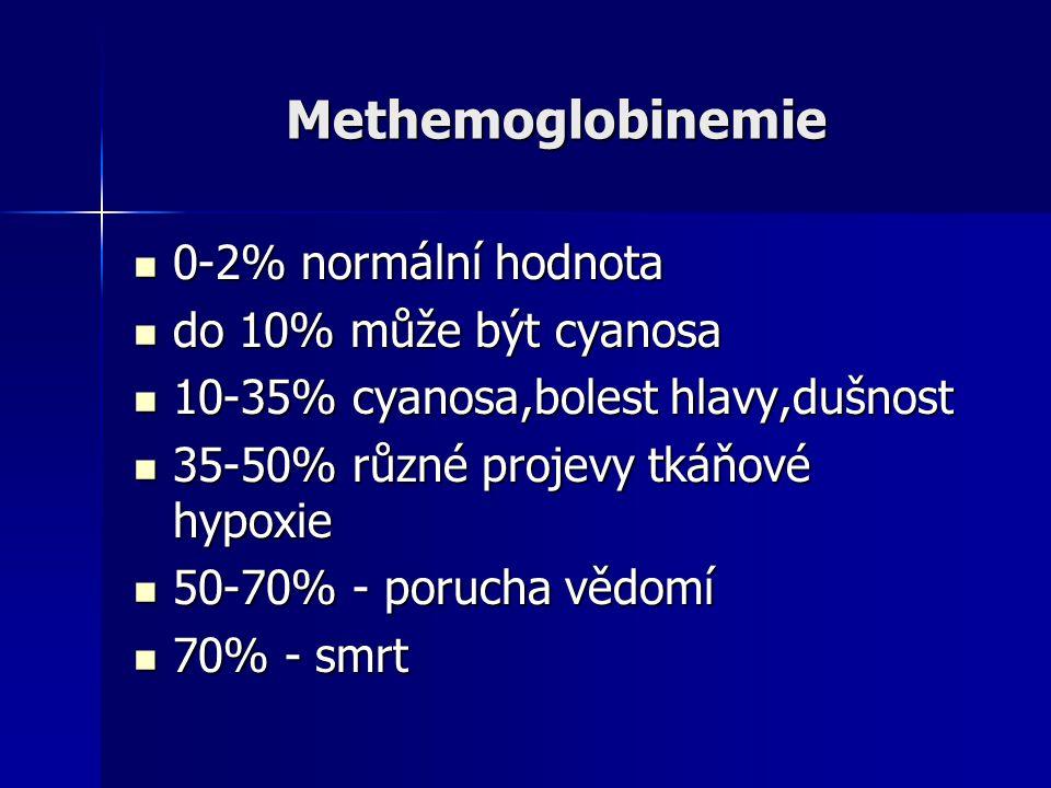 Methemoglobinemie 0-2% normální hodnota do 10% může být cyanosa