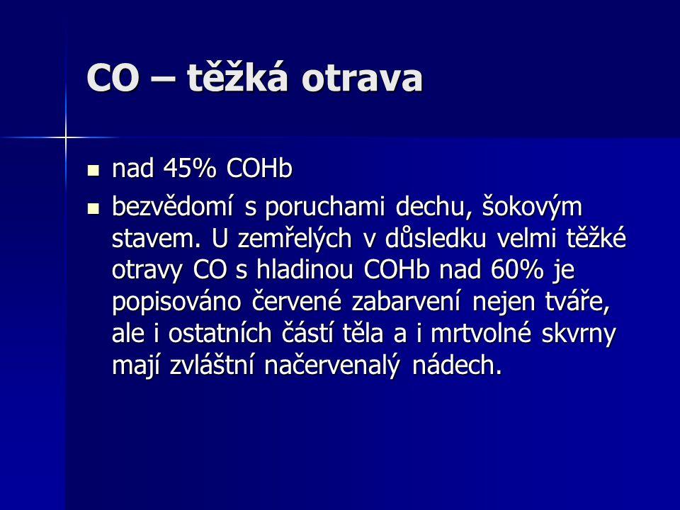 CO – těžká otrava nad 45% COHb