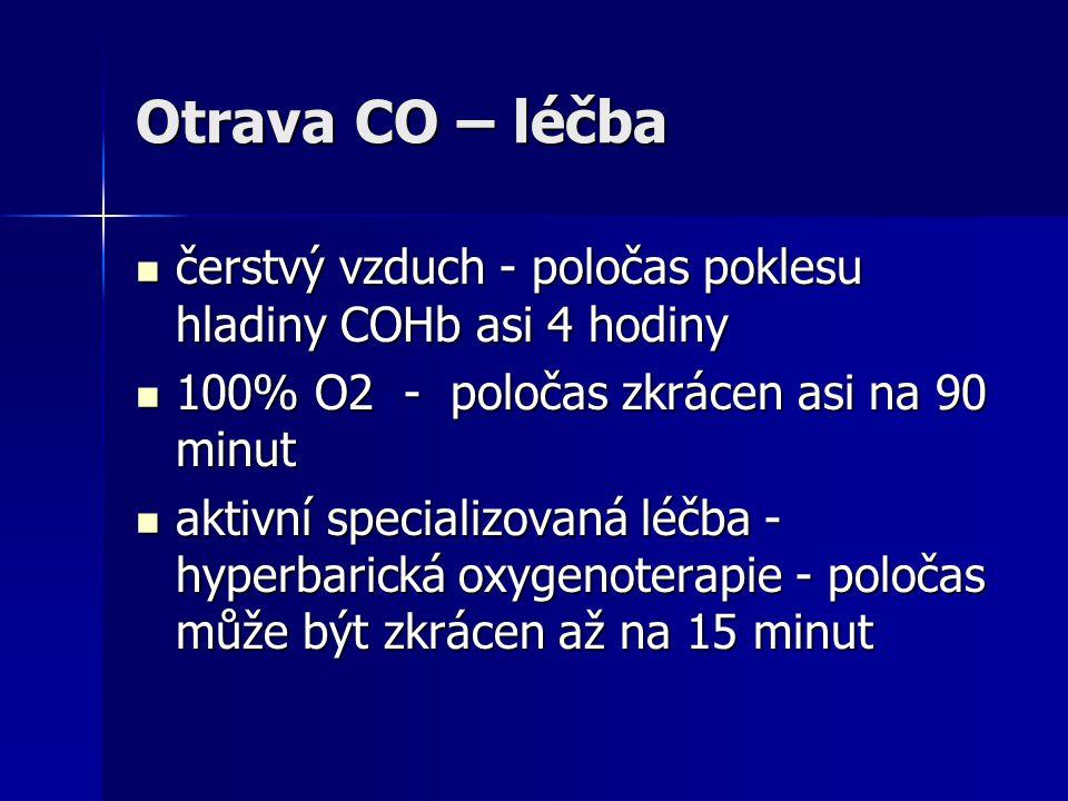 Otrava CO – léčba čerstvý vzduch - poločas poklesu hladiny COHb asi 4 hodiny. 100% O2 - poločas zkrácen asi na 90 minut.