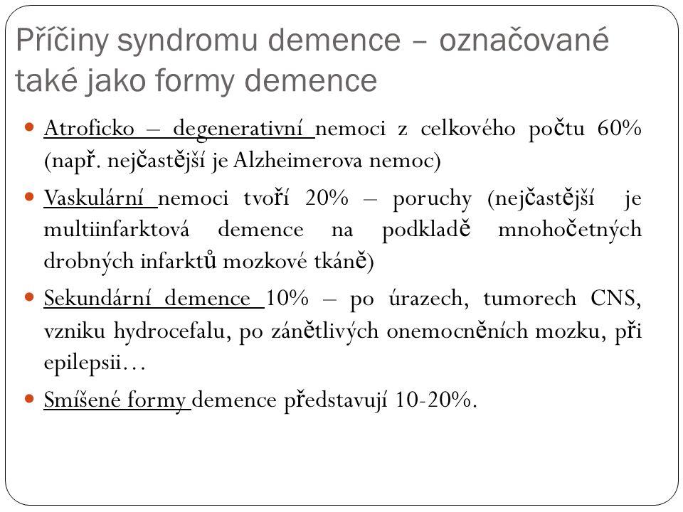 Příčiny syndromu demence – označované také jako formy demence