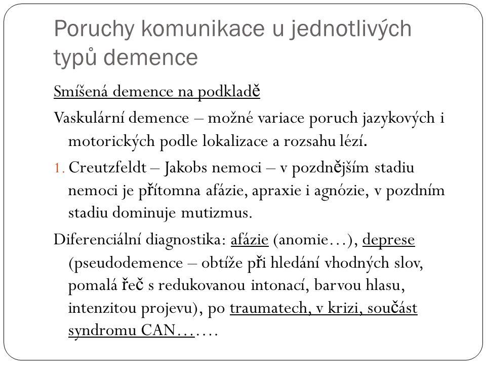 Poruchy komunikace u jednotlivých typů demence