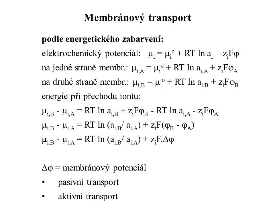 Membránový transport podle energetického zabarvení: