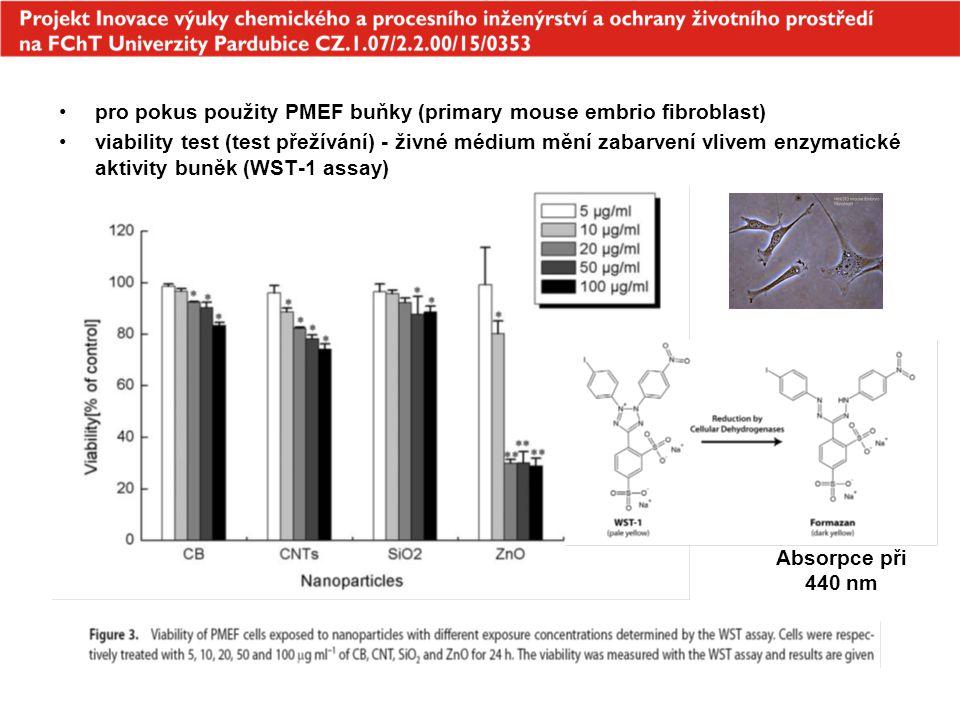 pro pokus použity PMEF buňky (primary mouse embrio fibroblast)