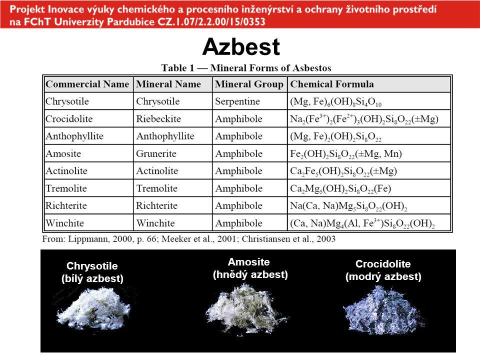 Chrysotile (bílý azbest) Crocidolite (modrý azbest)