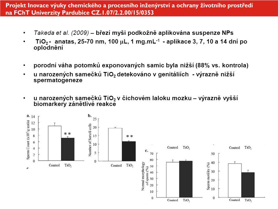 Takeda et al. (2009) – březí myši podkožně aplikována suspenze NPs