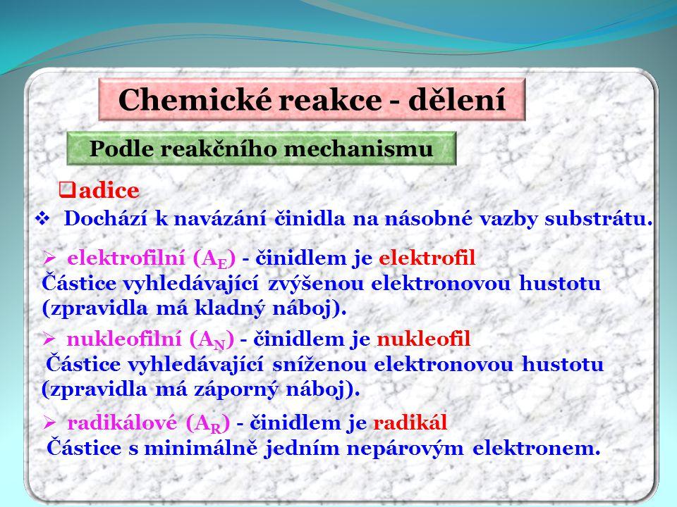 Chemické reakce - dělení Podle reakčního mechanismu