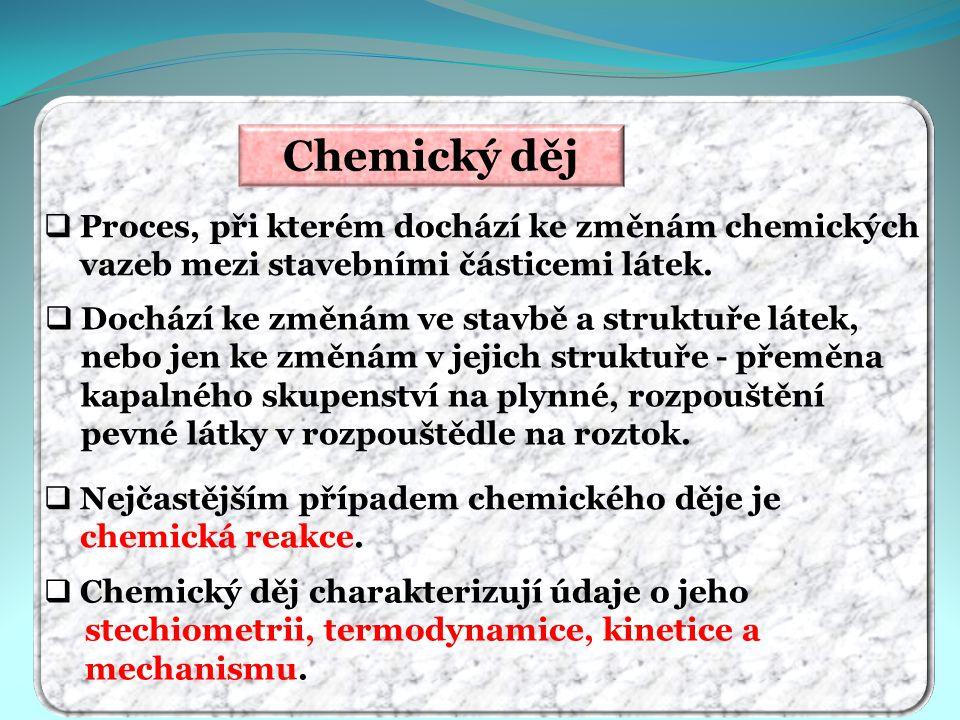 Chemický děj Proces, při kterém dochází ke změnám chemických vazeb mezi stavebními částicemi látek.