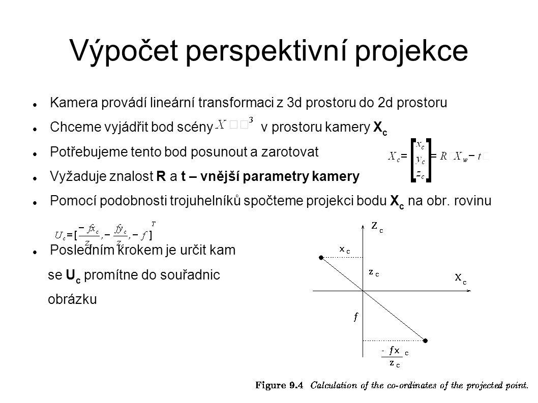 Výpočet perspektivní projekce