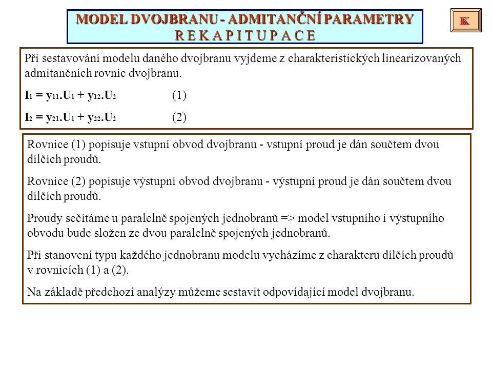 MODEL DVOJBRANU - ADMITANČNÍ PARAMETRY R E K A P I T U P A C E