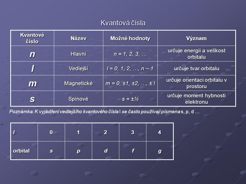 n l m s Kvantová čísla Kvantové číslo Název Možné hodnoty Význam