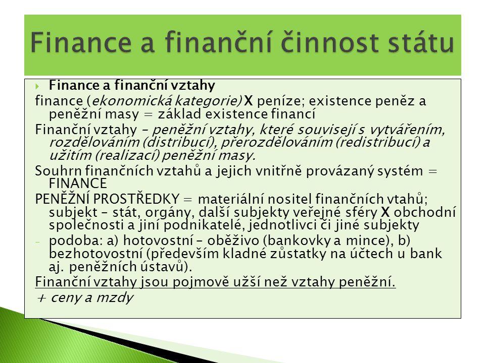 Finance a finanční činnost státu