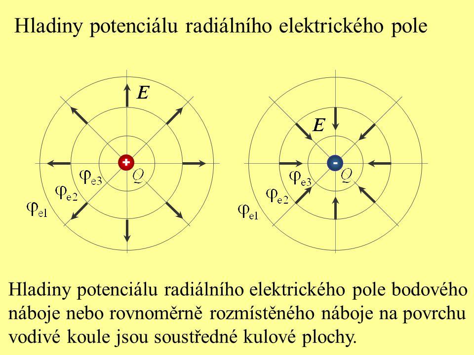 Hladiny potenciálu radiálního elektrického pole