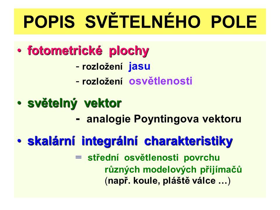 POPIS SVĚTELNÉHO POLE fotometrické plochy - rozložení jasu - rozložení osvětlenosti.