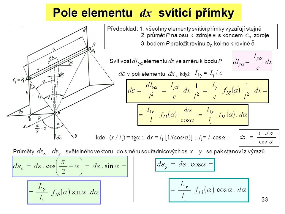 Pole elementu dx svíticí přímky
