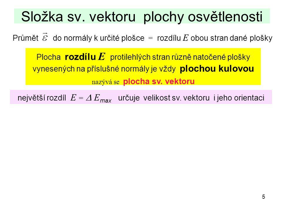 Složka sv. vektoru plochy osvětlenosti