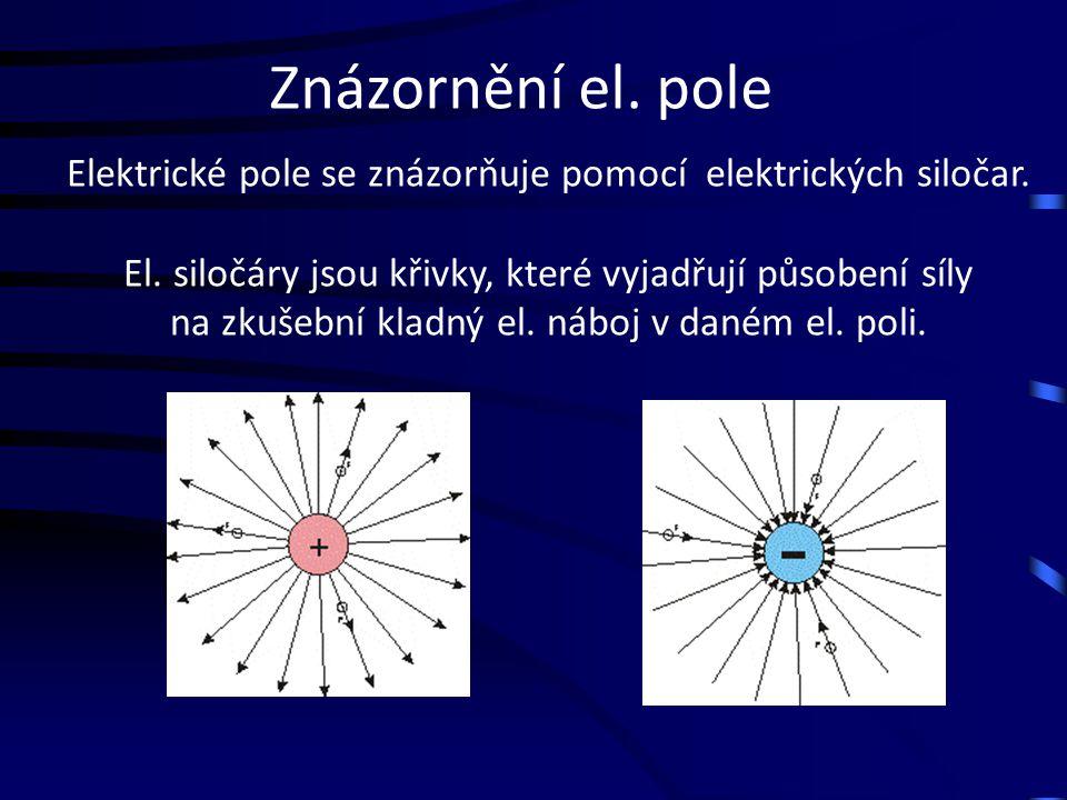 Znázornění el. pole Elektrické pole se znázorňuje pomocí elektrických siločar. El. siločáry jsou křivky, které vyjadřují působení síly.
