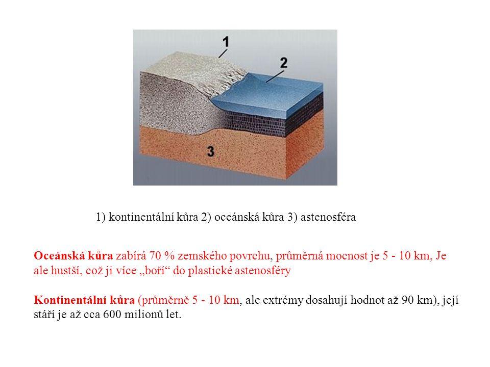 1) kontinentální kůra 2) oceánská kůra 3) astenosféra