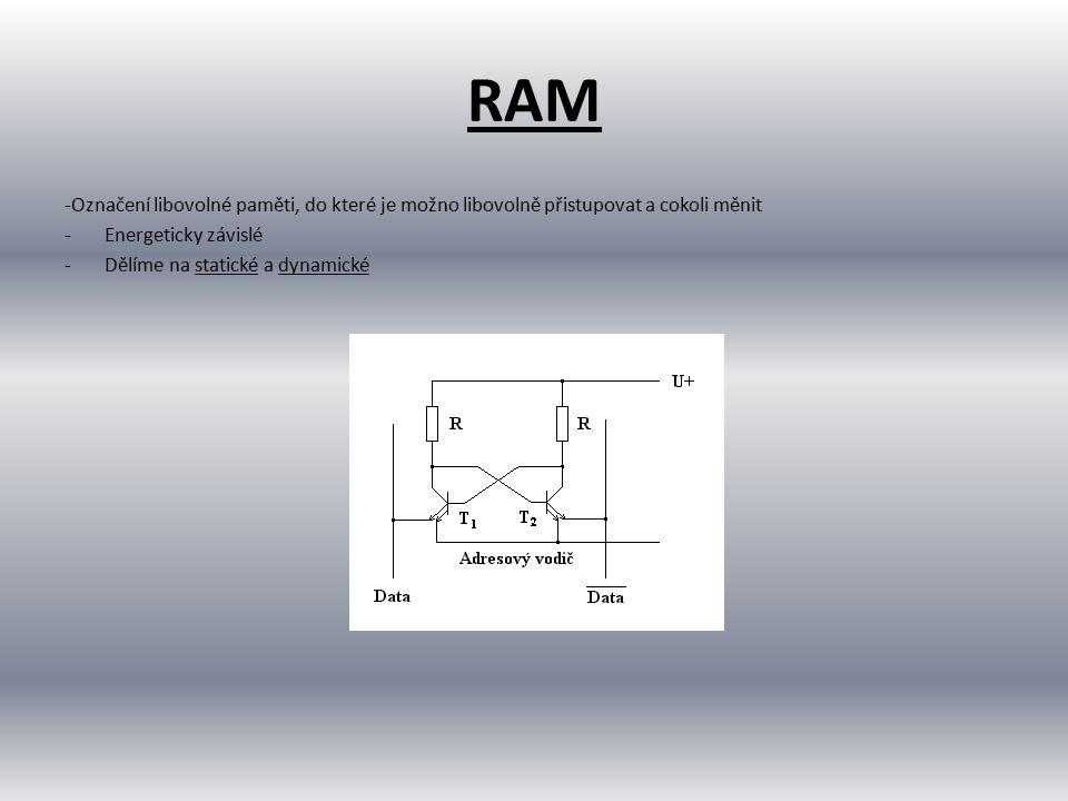 RAM -Označení libovolné paměti, do které je možno libovolně přistupovat a cokoli měnit. Energeticky závislé.
