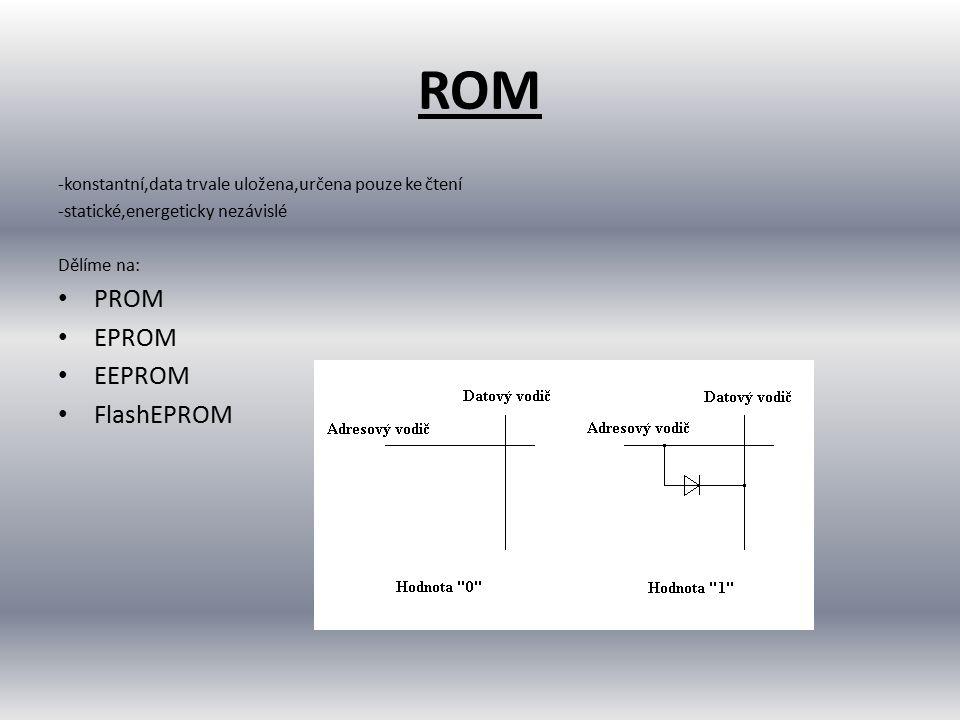 ROM PROM EPROM EEPROM FlashEPROM