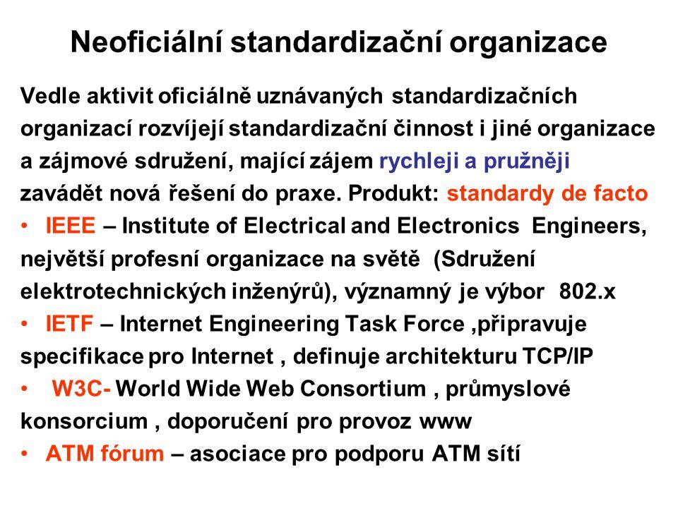 Neoficiální standardizační organizace