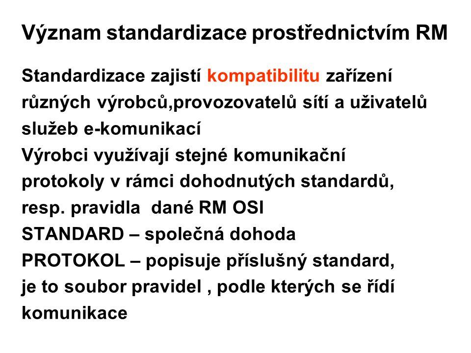 Význam standardizace prostřednictvím RM