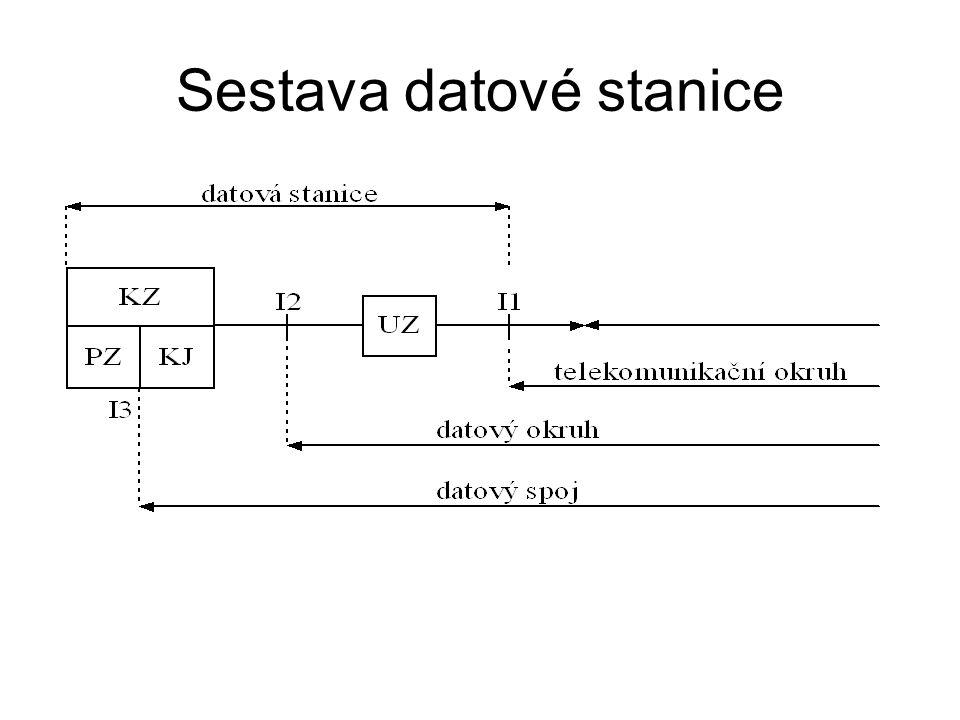 Sestava datové stanice