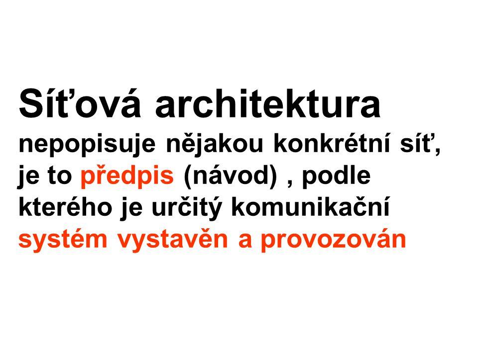 Síťová architektura nepopisuje nějakou konkrétní síť, je to předpis (návod) , podle kterého je určitý komunikační systém vystavěn a provozován