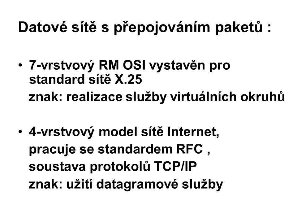 Datové sítě s přepojováním paketů :