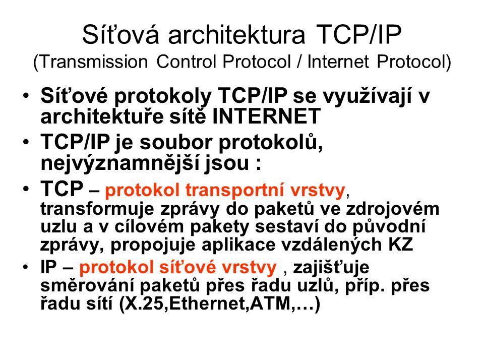 Síťová architektura TCP/IP (Transmission Control Protocol / Internet Protocol)
