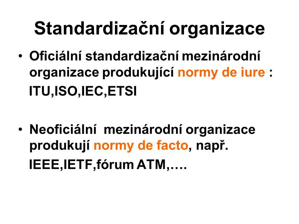 Standardizační organizace
