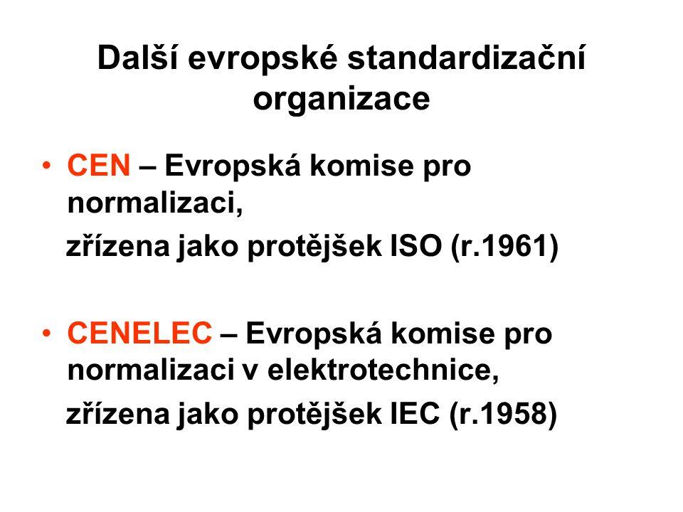 Další evropské standardizační organizace