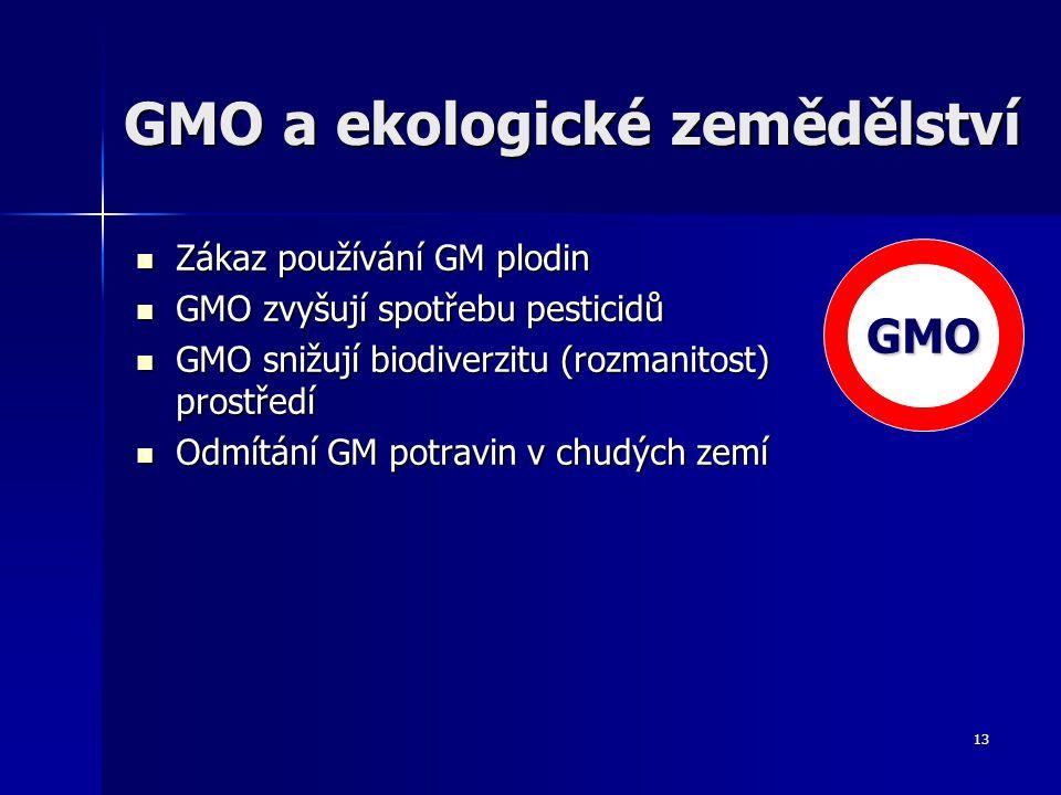 GMO a ekologické zemědělství