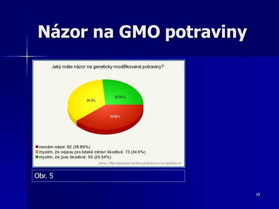 Názor na GMO potraviny Obr. 5