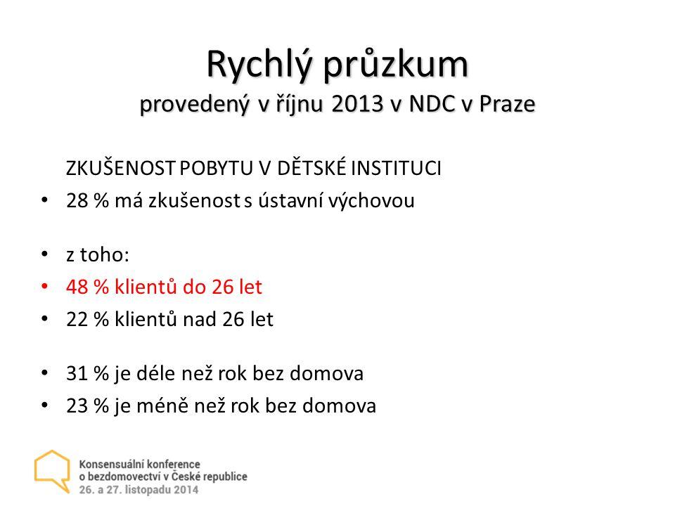 Rychlý průzkum provedený v říjnu 2013 v NDC v Praze
