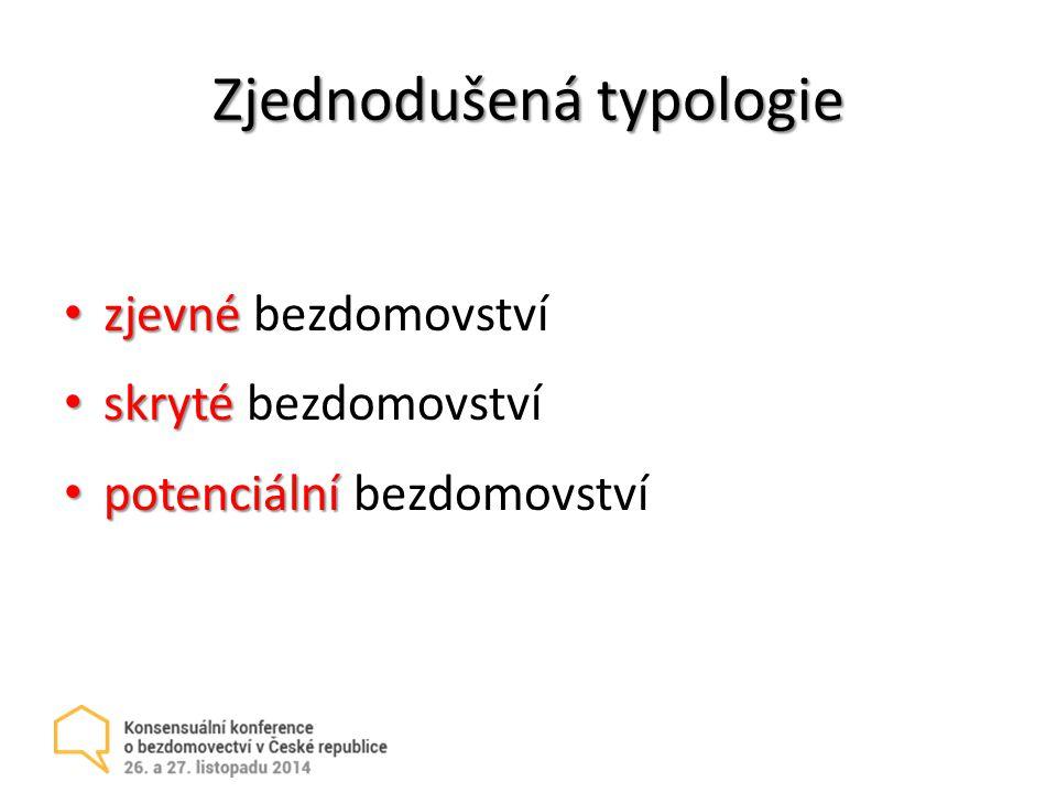 Zjednodušená typologie