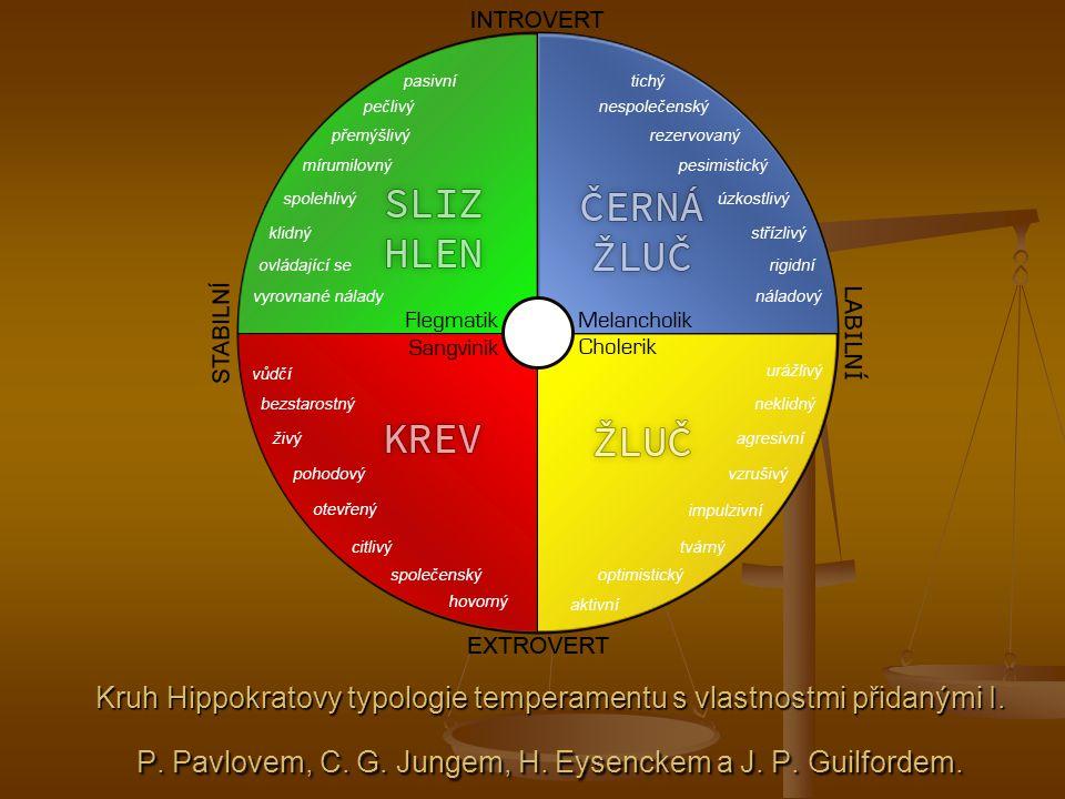 Kruh Hippokratovy typologie temperamentu s vlastnostmi přidanými I. P